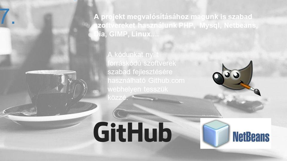 A projekt megvalósításához magunk is szabad szoftvereket használunk PHP, Mysql, Netbeans, Dia, GIMP, Linux.... A kódunkat nyílt forráskódú szoftverek