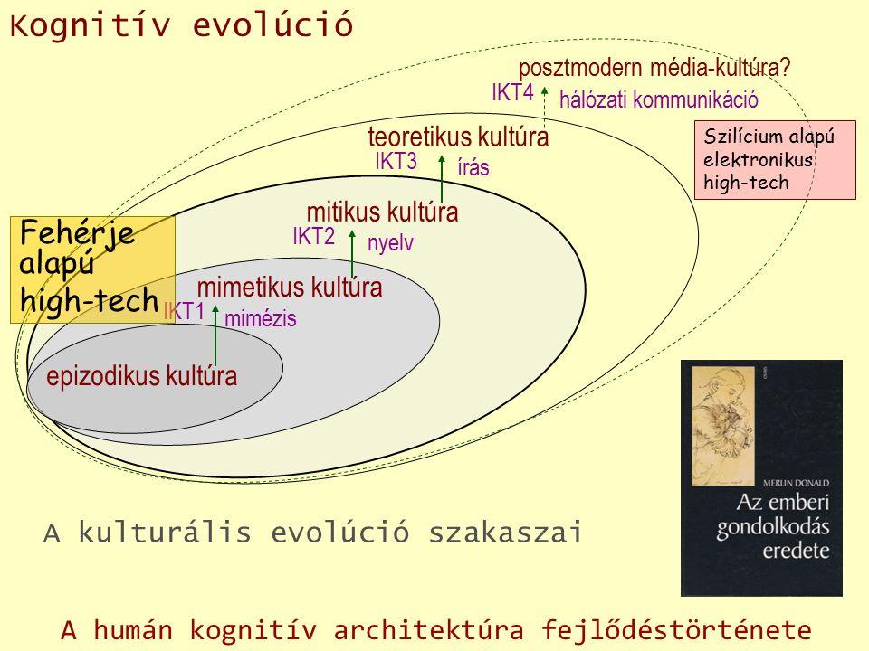 posztmodern média-kultúra? teoretikus kultúra mitikus kultúra mimetikus kultúra epizodikus kultúra Kognitív evolúció A kulturális evolúció szakaszai m