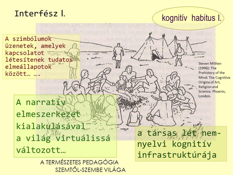 kognitív habitus I. a társas lét nem- nyelvi kognitív infrastruktúrája A narratív elmeszerkezet kialakulásával a világ virtuálissá változott… A TERMÉS