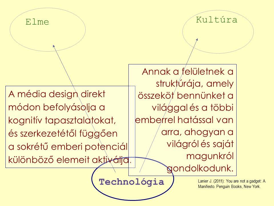 Kultúra Elme Technológia A média design direkt módon befolyásolja a kognitív tapasztalatokat, és szerkezetétől függően a sokrétű emberi potenciál külö