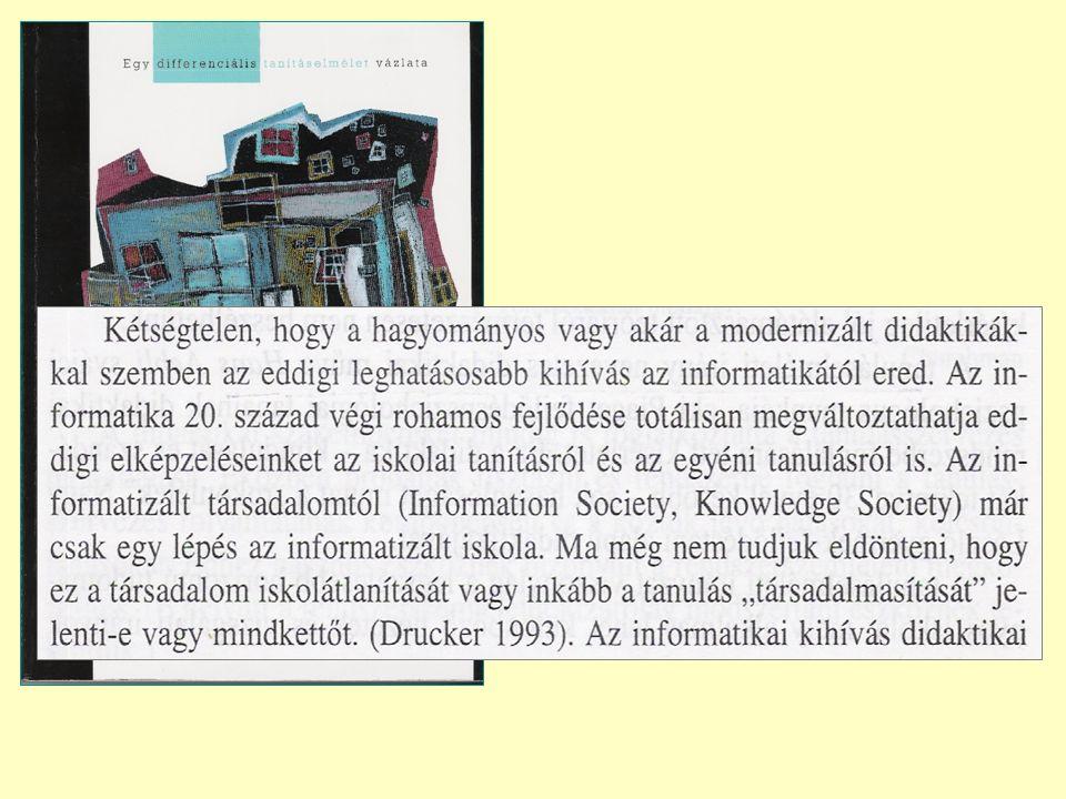 Műveletvégző gép Vezérlőpanel a műveletvégző géphez Kommunikációs csatornák input/output felülete Ablak és bejárat szimbolikus/ikonikus világokhoz Ablak és bejárat valós és virtuális világokhoz A hálózati társadalom additív kognitív habitusa A teoretikus kultúra additív kognitív habitusa A közösségi aktivitás tereinek virtuális kiterjesztése A külső szimbolikus tár metamorfózisa