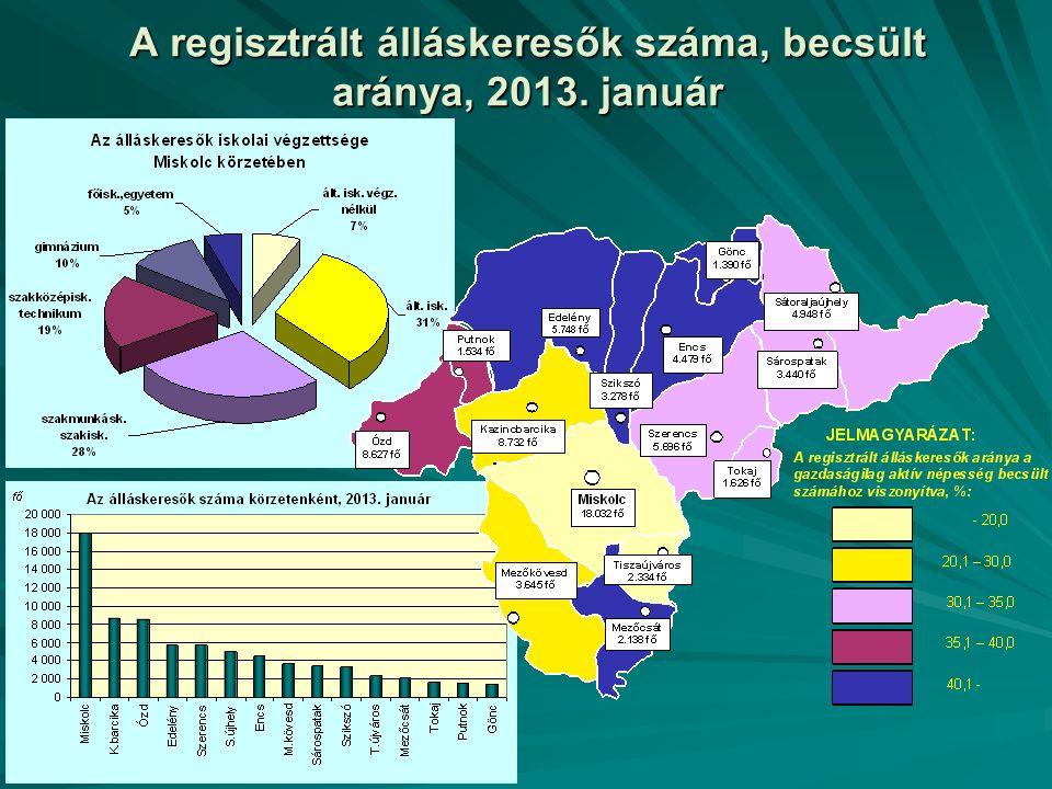 A regisztrált álláskeresők száma, becsült aránya, 2013. január
