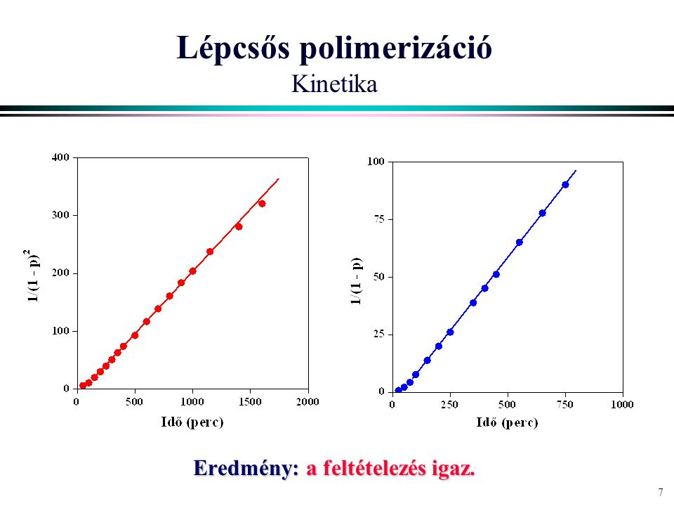 18 Anyagismeret Hőre lágyuló műanyagok Poliamid (PA) l Monomerváltozó, általában sav és amin l Jellemző csoport –CO–NH– l TípusokPA6; 6,6; 6,10; 11 l Polimerizációkondenzáció, ionos l Láncszerkezetlineáris l Szerkezetkristályos, T m = 180 – 260 °C l Feldolgozásszálképzés, extrúzió, fröccs, mechanikai l Alkalmazásgépipar, ruházat, be- vonat l Módosításszálerősítés, keverék Polikarbonát (PC) l Monomerdián, foszgén l Építőelem C 6 H 5 –C(CH 3 ) 2 –C 6 H 5 –OCOO– l Polimerizációpolikondenzáció l Láncszerkezetlineáris l Szerkezetmikrokristályos, T m = 220 °C, T g = 150 °C l Feldolgozás extrúzió, fröccs l Alkalmazásgépipar, műszer- ipar, optikai ele- mek, csomagolás járműipar l Módosításkeverékek
