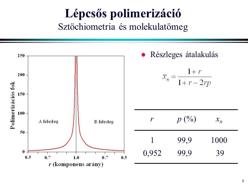 9 9 Lépcsős polimerizáció Sztöchiometria és molekulatömeg l Részleges átalakulás rp (%)x n 199,91000 0,95299,939