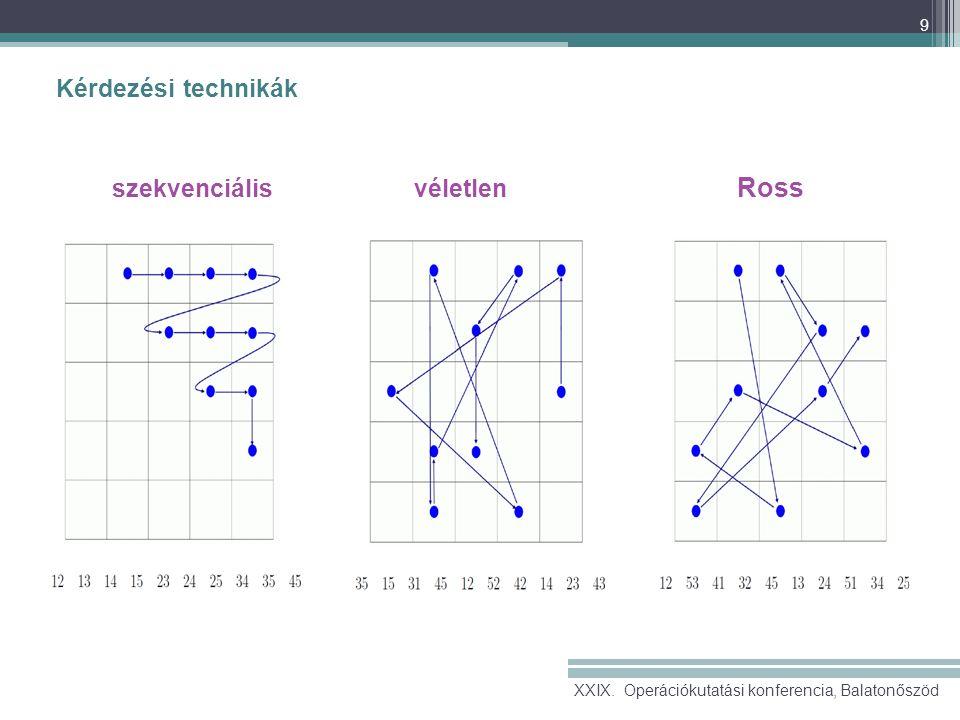 9 Kérdezési technikák szekvenciális véletlen Ross XXIX. Operációkutatási konferencia, Balatonőszöd