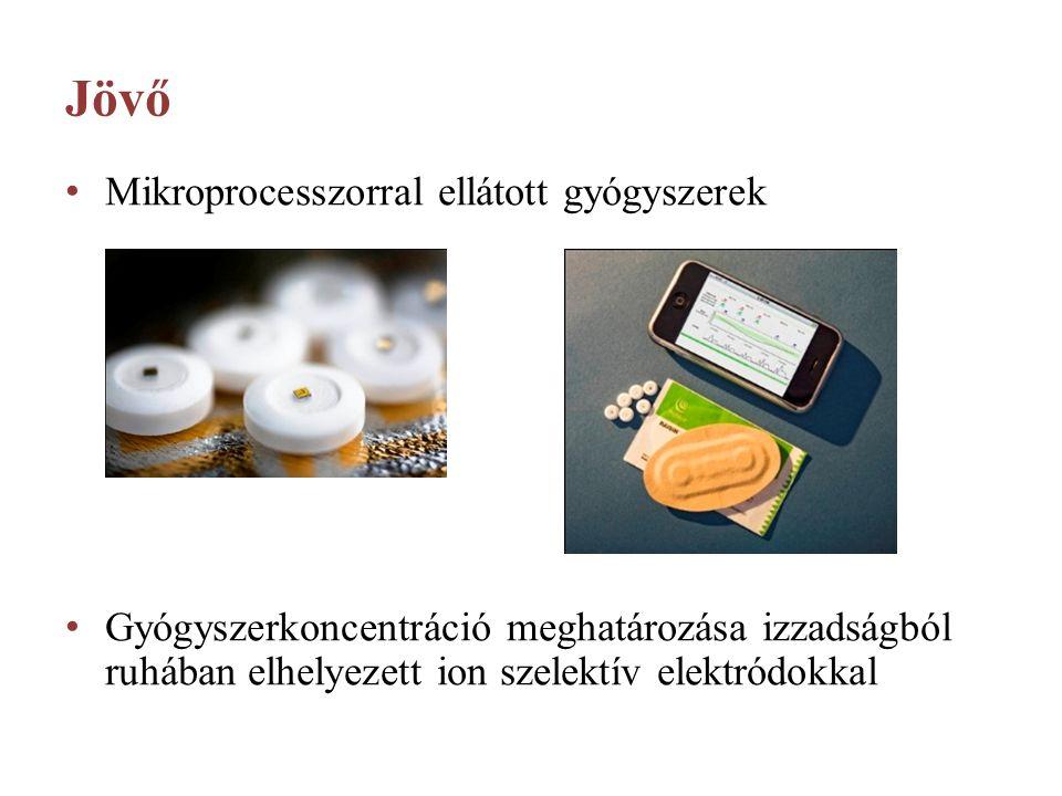 Jövő Mikroprocesszorral ellátott gyógyszerek Gyógyszerkoncentráció meghatározása izzadságból ruhában elhelyezett ion szelektív elektródokkal
