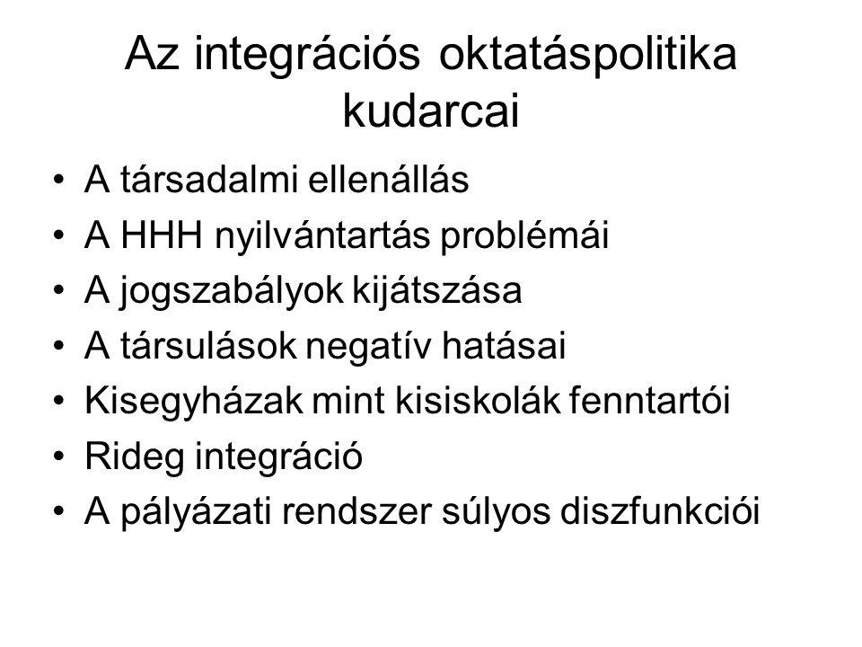 Az integrációs oktatáspolitika kudarcai A társadalmi ellenállás A HHH nyilvántartás problémái A jogszabályok kijátszása A társulások negatív hatásai K