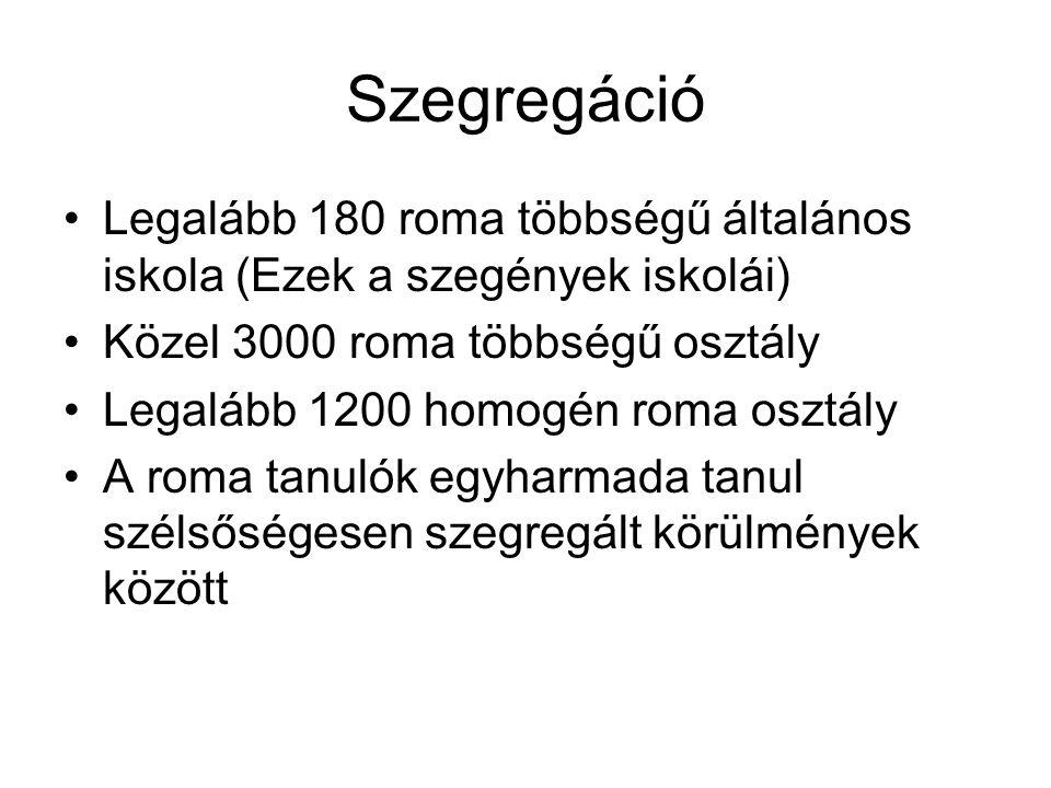 Szegregáció Legalább 180 roma többségű általános iskola (Ezek a szegények iskolái) Közel 3000 roma többségű osztály Legalább 1200 homogén roma osztály