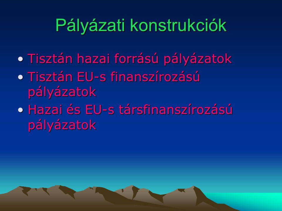 Pályázati konstrukciók Tisztán hazai forrású pályázatokTisztán hazai forrású pályázatok Tisztán EU-s finanszírozású pályázatokTisztán EU-s finanszírozású pályázatok Hazai és EU-s társfinanszírozású pályázatokHazai és EU-s társfinanszírozású pályázatok