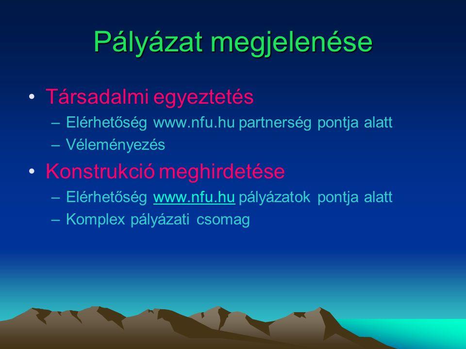 Pályázat megjelenése Társadalmi egyeztetés –Elérhetőség www.nfu.hu partnerség pontja alatt –Véleményezés Konstrukció meghirdetése –Elérhetőség www.nfu.hu pályázatok pontja alattwww.nfu.hu –Komplex pályázati csomag