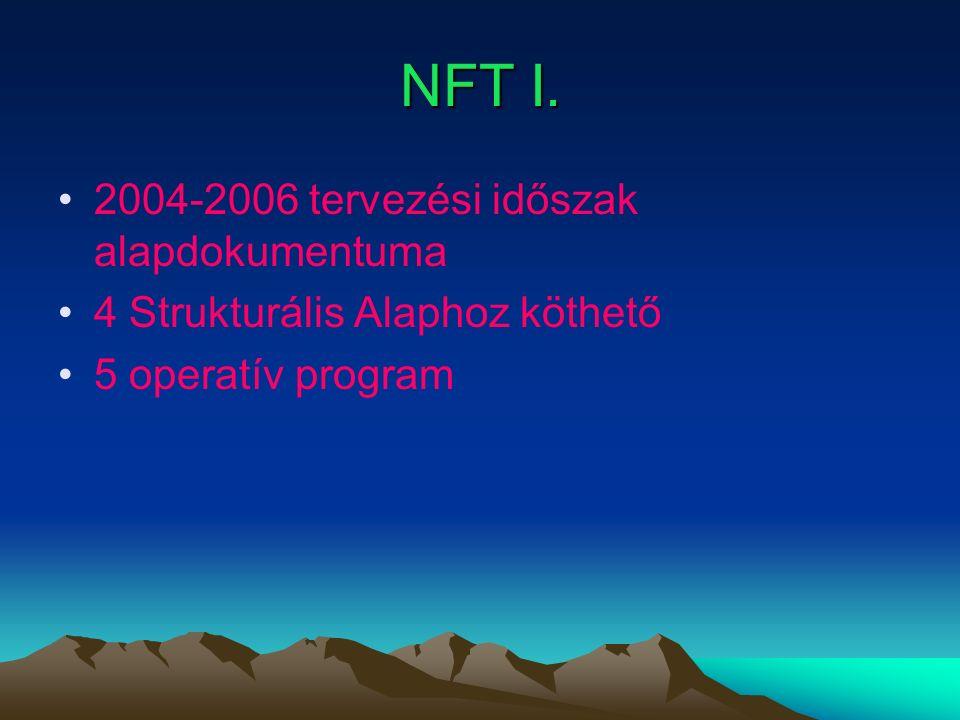 NFT I.