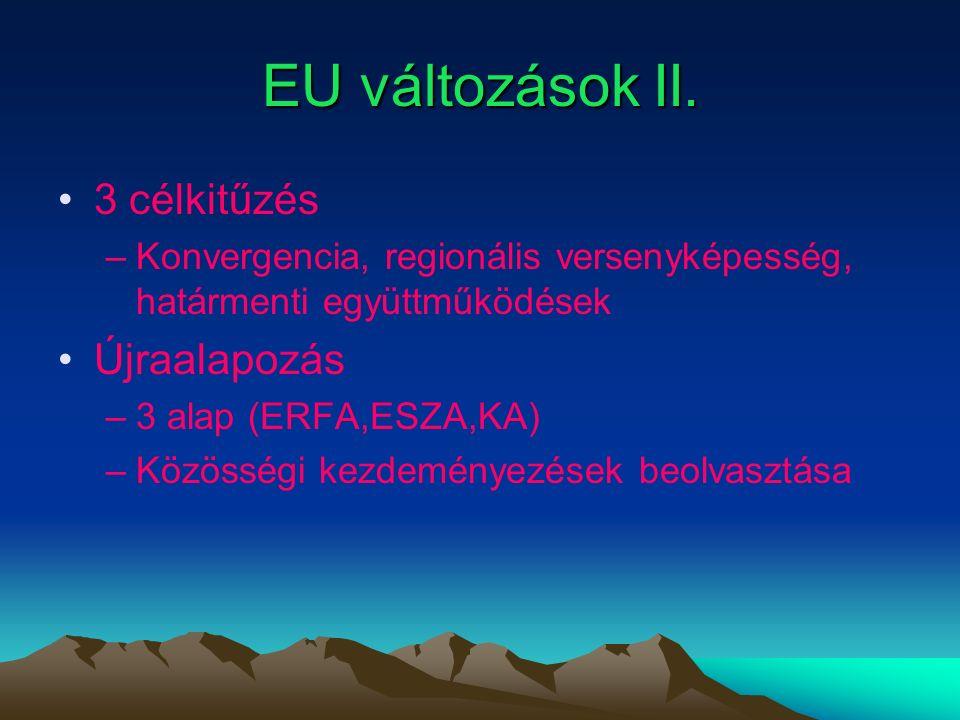 EU változások II.
