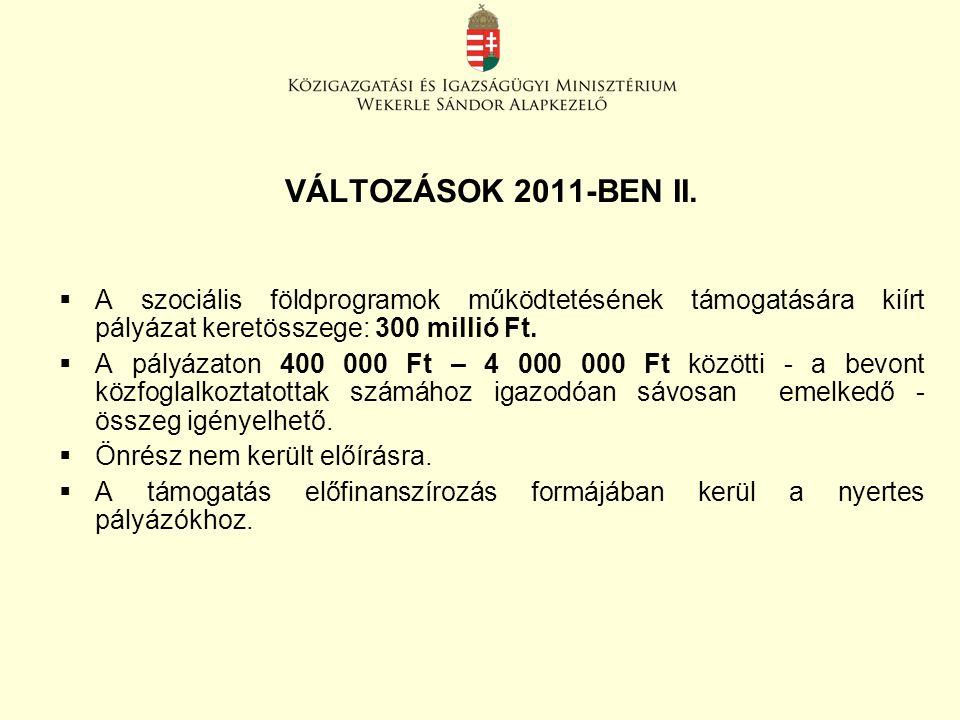 VÁLTOZÁSOK 2011-BEN II.  A szociális földprogramok működtetésének támogatására kiírt pályázat keretösszege: 300 millió Ft.  A pályázaton 400 000 Ft