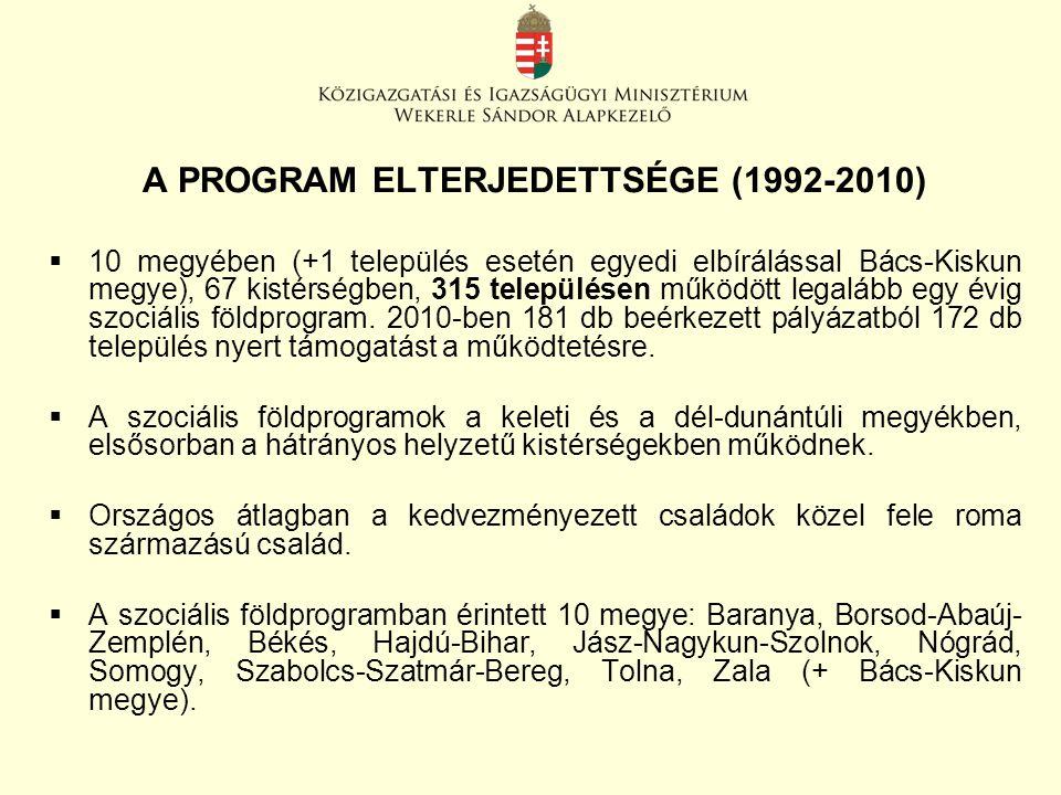 A PROGRAM ELTERJEDETTSÉGE (1992-2010)  10 megyében (+1 település esetén egyedi elbírálással Bács-Kiskun megye), 67 kistérségben, 315 településen működött legalább egy évig szociális földprogram.