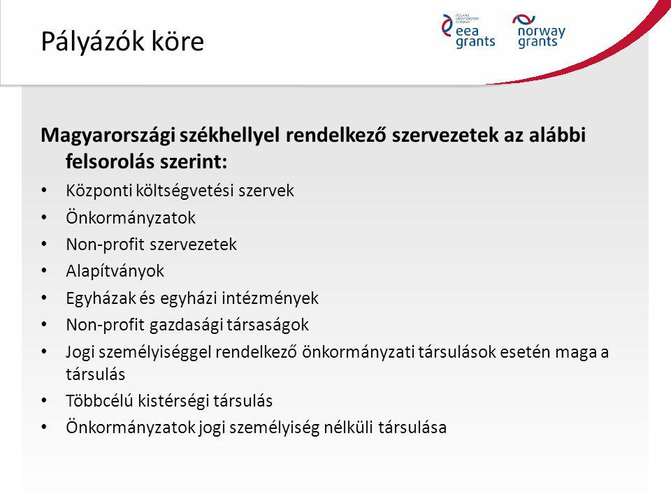 Partnerek köre Magyarországi székhellyel rendelkező partnerek esetén: – Pályázók körével egyező feltételek Donor országban székhellyel rendelkező partnerek esetén: – Központi költségvetési szervek – Önkormányzatok és önkormányzati tulajdonú non-profit szervezetek – Független non-profit szervezetek, egyházak és egyházi intézmények