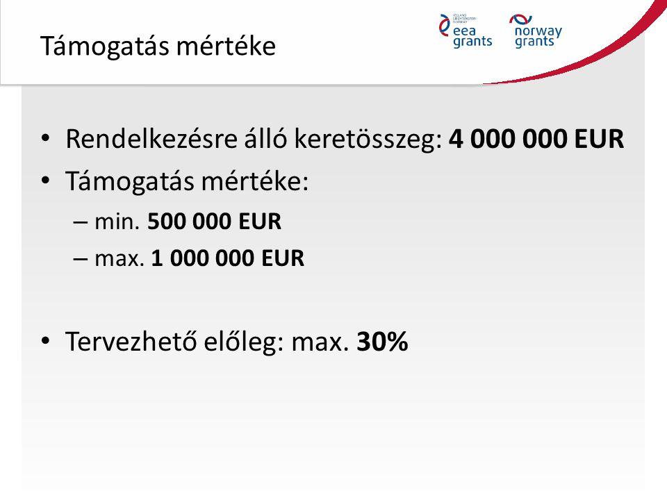 Támogatás mértéke Rendelkezésre álló keretösszeg: 4 000 000 EUR Támogatás mértéke: – min.