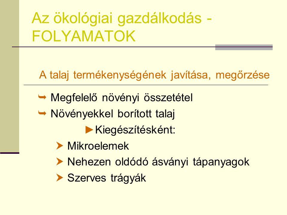 Ökológiai gazdálkodás – Portugália 2004 OlivaLegelőSzőlőSzántóföldiÖsszesen (ha) takarmány (ha) (ha) növ.term.