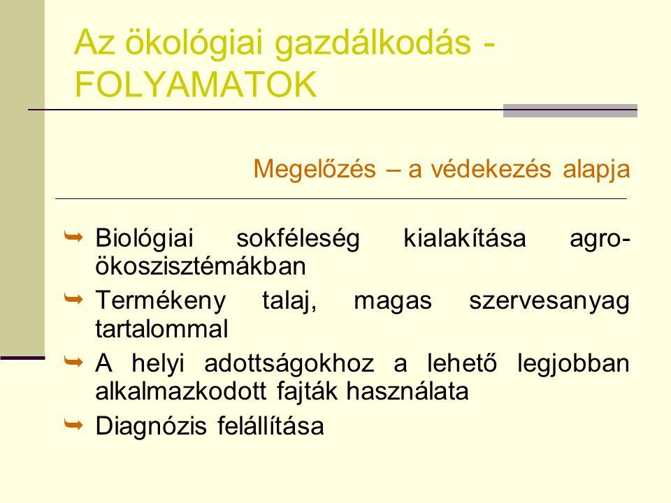 Ökológiai gazdálkodás – Portugália 2004 GyümölcsZöldségSzárítottUgarGyógy-Összesen (ha) gyümölcs (ha) növ.