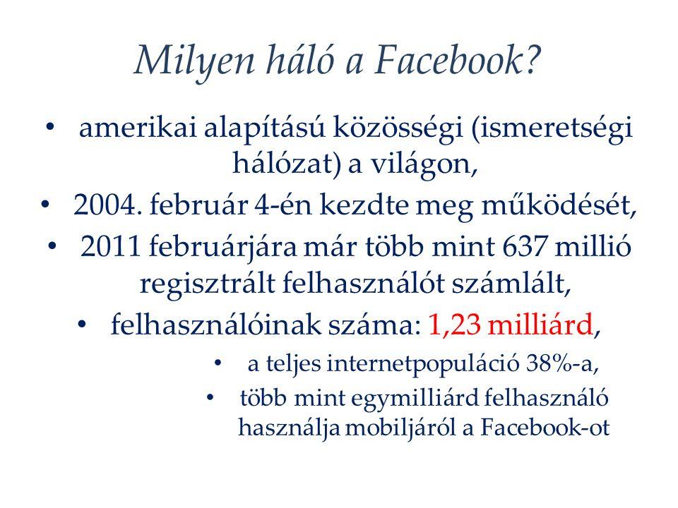 Milyen háló a Facebook. amerikai alapítású közösségi (ismeretségi hálózat) a világon, 2004.
