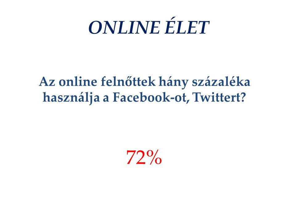 ONLINE ÉLET Az online felnőttek hány százaléka használja a Facebook-ot, Twittert? 72%