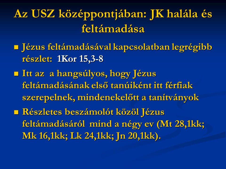 Az USZ középpontjában: JK halála és feltámadása Jézus feltámadásával kapcsolatban legrégibb részlet: 1Kor 15,3-8 Jézus feltámadásával kapcsolatban legrégibb részlet: 1Kor 15,3-8 Itt az a hangsúlyos, hogy Jézus feltámadásának első tanúiként itt férfiak szerepelnek, mindenekelőtt a tanítványok Itt az a hangsúlyos, hogy Jézus feltámadásának első tanúiként itt férfiak szerepelnek, mindenekelőtt a tanítványok Részletes beszámolót közöl Jézus feltámadásáról mind a négy ev (Mt 28,1kk; Mk 16,1kk; Lk 24,1kk; Jn 20,1kk).