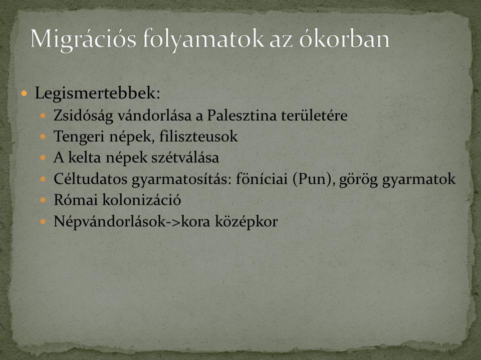 Legismertebbek: Zsidóság vándorlása a Palesztina területére Tengeri népek, filiszteusok A kelta népek szétválása Céltudatos gyarmatosítás: föníciai (P
