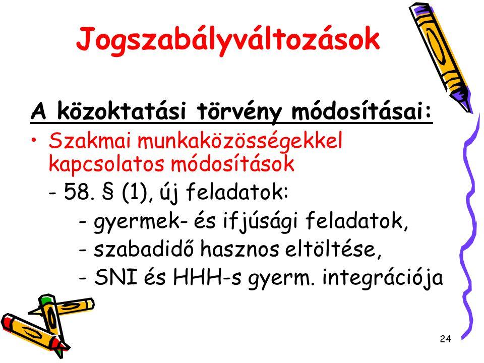 24 Jogszabályváltozások A közoktatási törvény módosításai: Szakmai munkaközösségekkel kapcsolatos módosítások - 58.