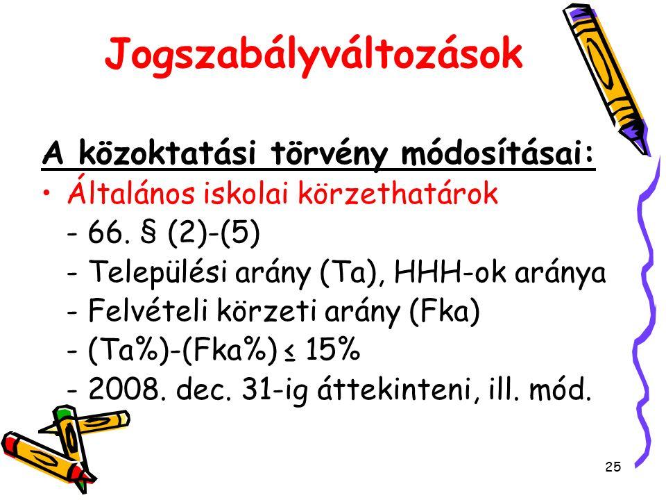 25 Jogszabályváltozások A közoktatási törvény módosításai: Általános iskolai körzethatárok - 66.