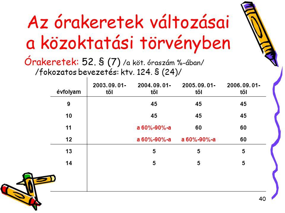 40 Órakeretek: 52. § (7) /a köt. óraszám %-ában/ /fokozatos bevezetés: ktv.