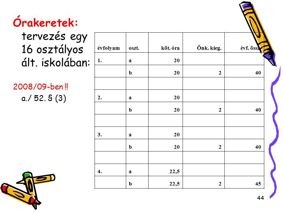 44 Órakeretek: tervezés egy 16 osztályos ált. iskolában: 2008/09-ben !.