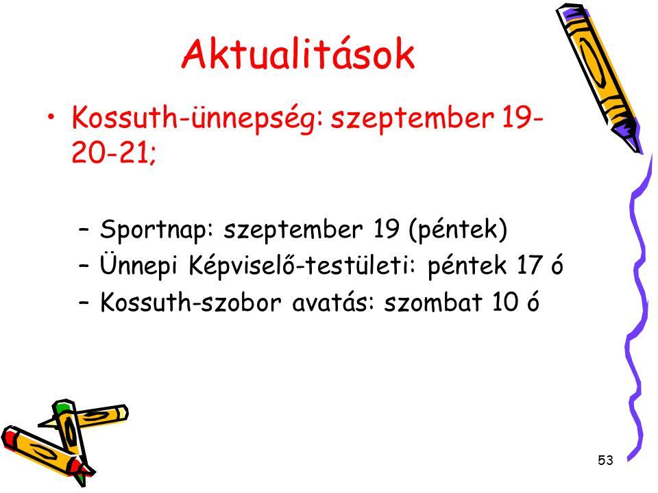 53 Aktualitások Kossuth-ünnepség: szeptember 19- 20-21; –S–Sportnap: szeptember 19 (péntek) –Ü–Ünnepi Képviselő-testületi: péntek 17 ó –K–Kossuth-szobor avatás: szombat 10 ó