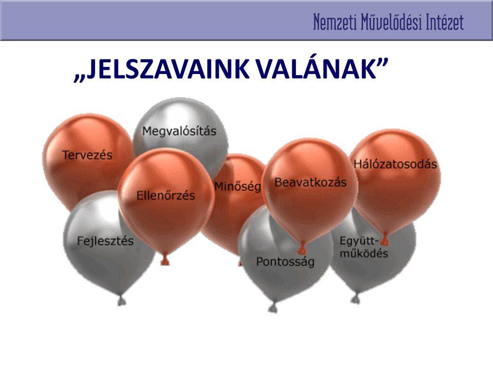 """JELSZAVAINK VALÁNAK"""