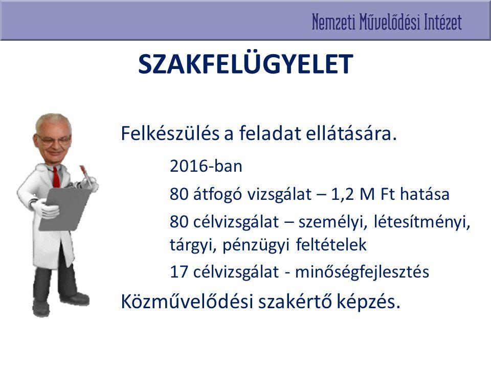 SZAKFELÜGYELET Felkészülés a feladat ellátására. 2016-ban 80 átfogó vizsgálat – 1,2 M Ft hatása 80 célvizsgálat – személyi, létesítményi, tárgyi, pénz