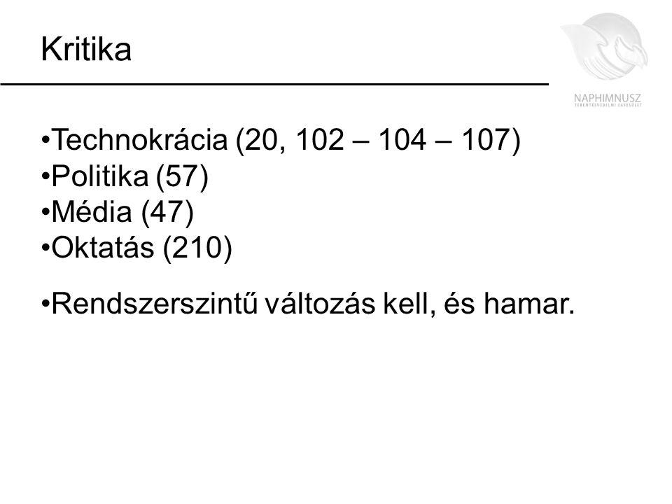 Kritika Technokrácia (20, 102 – 104 – 107) Politika (57) Média (47) Oktatás (210) Rendszerszintű változás kell, és hamar.