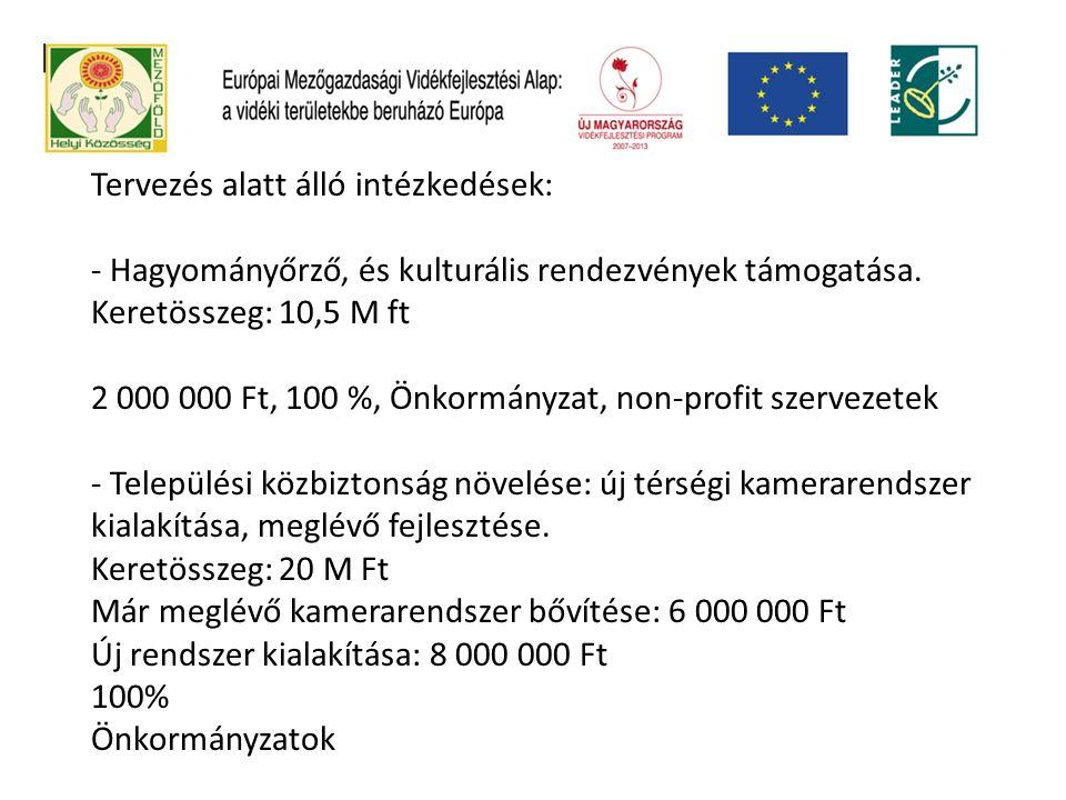 Tervezés alatt álló intézkedések: - Hagyományőrző, és kulturális rendezvények támogatása. Keretösszeg: 10,5 M ft 2 000 000 Ft, 100 %, Önkormányzat, no