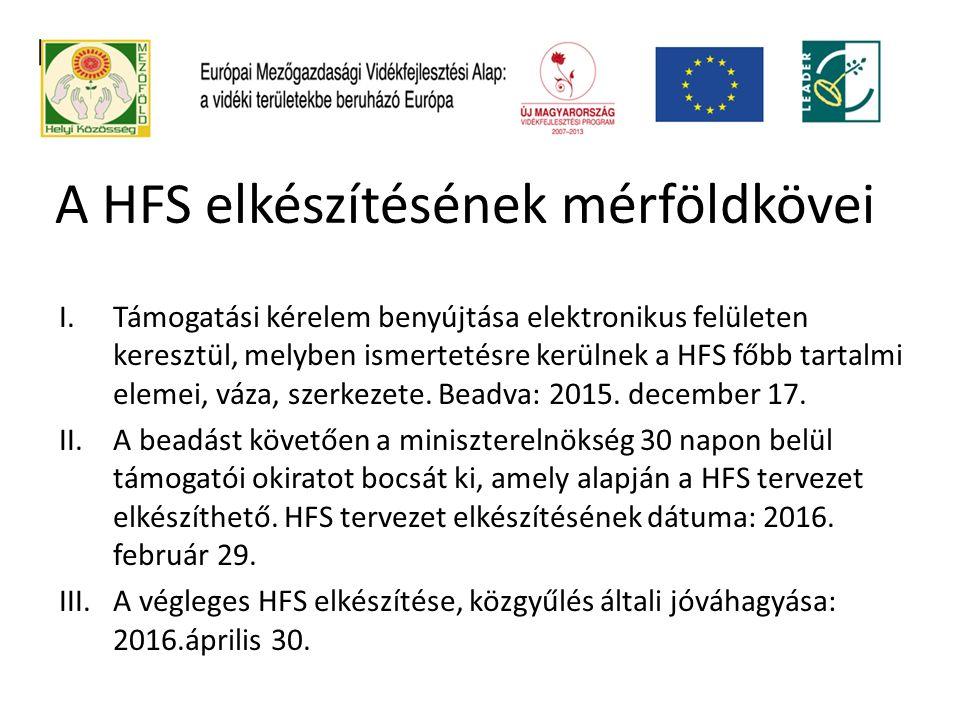 A HFS elkészítésének mérföldkövei I.Támogatási kérelem benyújtása elektronikus felületen keresztül, melyben ismertetésre kerülnek a HFS főbb tartalmi