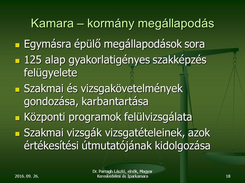 Kamara – kormány megállapodás Egymásra épülő megállapodások sora Egymásra épülő megállapodások sora 125 alap gyakorlatigényes szakképzés felügyelete 125 alap gyakorlatigényes szakképzés felügyelete Szakmai és vizsgakövetelmények gondozása, karbantartása Szakmai és vizsgakövetelmények gondozása, karbantartása Központi programok felülvizsgálata Központi programok felülvizsgálata Szakmai vizsgák vizsgatételeinek, azok értékesítési útmutatójának kidolgozása Szakmai vizsgák vizsgatételeinek, azok értékesítési útmutatójának kidolgozása 2016.