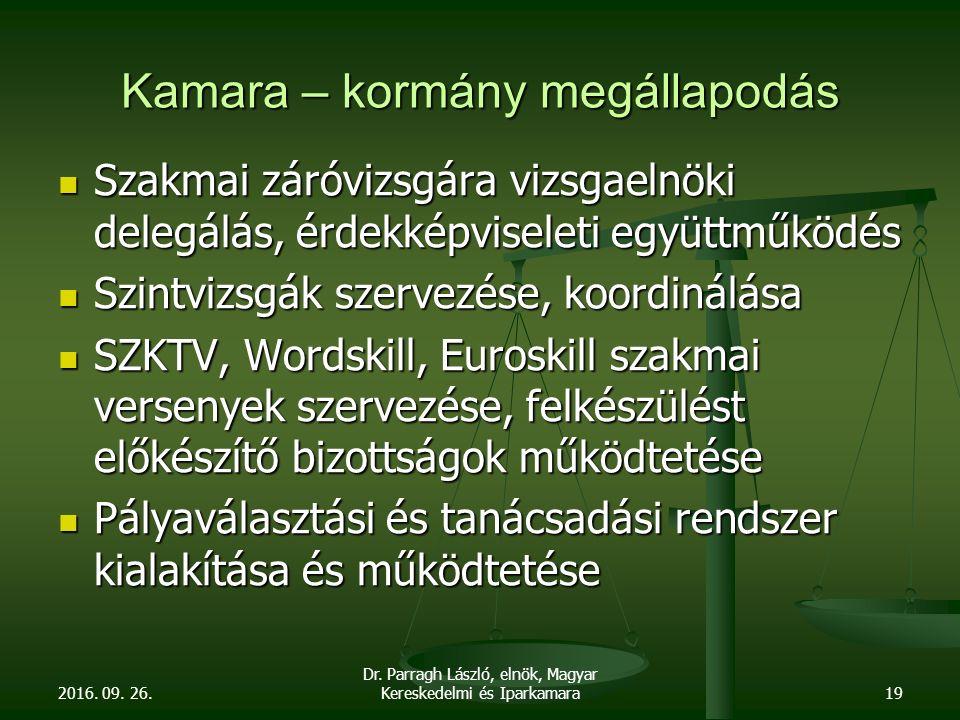 Kamara – kormány megállapodás Szakmai záróvizsgára vizsgaelnöki delegálás, érdekképviseleti együttműködés Szakmai záróvizsgára vizsgaelnöki delegálás, érdekképviseleti együttműködés Szintvizsgák szervezése, koordinálása Szintvizsgák szervezése, koordinálása SZKTV, Wordskill, Euroskill szakmai versenyek szervezése, felkészülést előkészítő bizottságok működtetése SZKTV, Wordskill, Euroskill szakmai versenyek szervezése, felkészülést előkészítő bizottságok működtetése Pályaválasztási és tanácsadási rendszer kialakítása és működtetése Pályaválasztási és tanácsadási rendszer kialakítása és működtetése 2016.