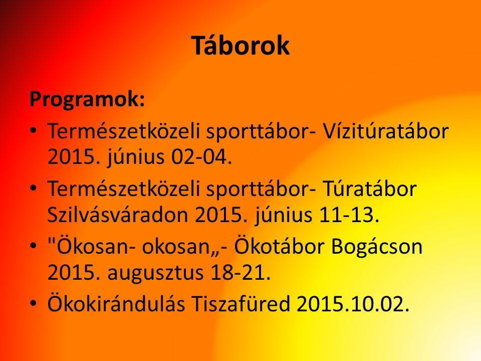 Táborok Programok: Természetközeli sporttábor- Vízitúratábor 2015.