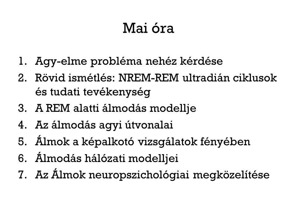 Mai óra 1.Agy-elme probléma nehéz kérdése 2.Rövid ismétlés: NREM-REM ultradián ciklusok és tudati tevékenység 3.A REM alatti álmodás modellje 4.Az álm