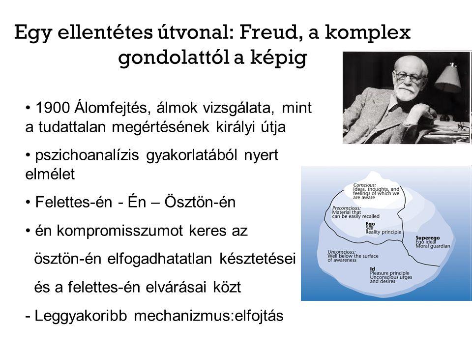 Egy ellentétes útvonal: Freud, a komplex gondolattól a képig 1900 Álomfejtés, álmok vizsgálata, mint a tudattalan megértésének királyi útja pszichoana