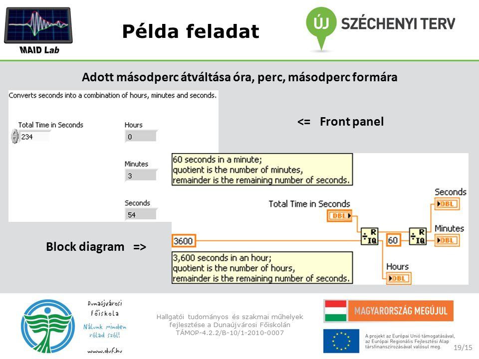 Példa feladat 19/15 Hallgatói tudományos és szakmai műhelyek fejlesztése a Dunaújvárosi Főiskolán TÁMOP-4.2.2/B-10/1-2010-0007 <= Front panel Block diagram => Adott másodperc átváltása óra, perc, másodperc formára