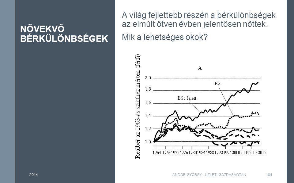 NÖVEKVŐ BÉRKÜLÖNBSÉGEK A világ fejlettebb részén a bérkülönbségek az elmúlt ötven évben jelentősen nőttek. Mik a lehetséges okok? 2014ANDOR GYÖRGY: ÜZ