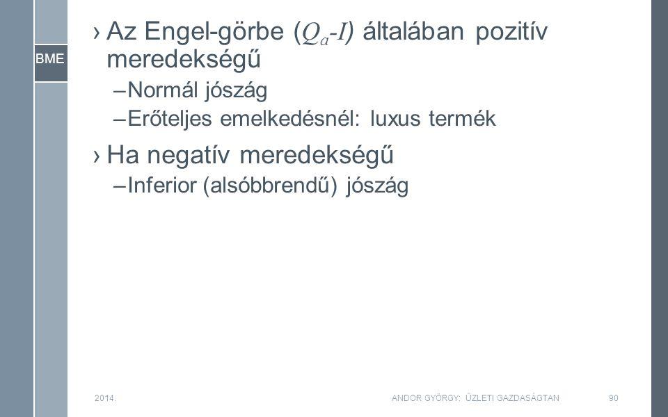 BME ›Az Engel-görbe ( Q a -I ) általában pozitív meredekségű –Normál jószág –Erőteljes emelkedésnél: luxus termék ›Ha negatív meredekségű –Inferior (a