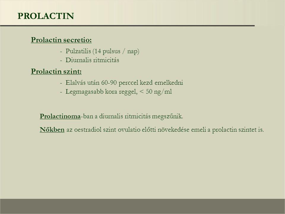 PROLACTIN Prolactin secretio: - Pulzatilis (14 pulsus / nap) - Diurnalis ritmicitás Prolactin szint: - Elalvás után 60-90 perccel kezd emelkedni - Legmagasabb kora reggel, < 50 ng/ml Prolactinoma-ban a diurnalis ritmicitás megszűnik.