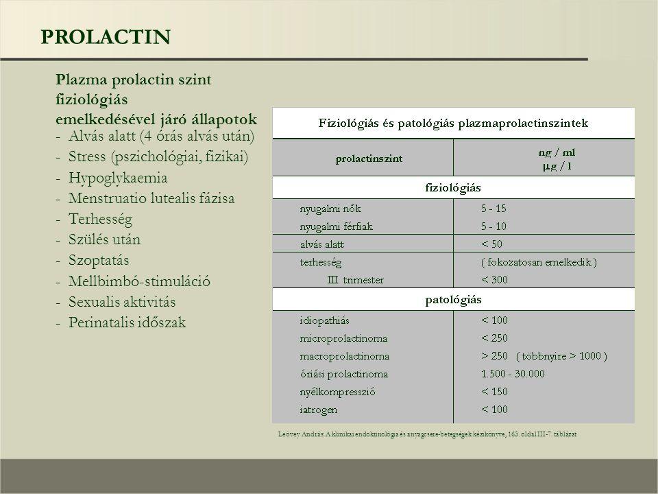 - Stress (pszichológiai, fizikai) Leövey András: A klinikai endokrinológia és anyagcsere-betegségek kézikönyve, 163.