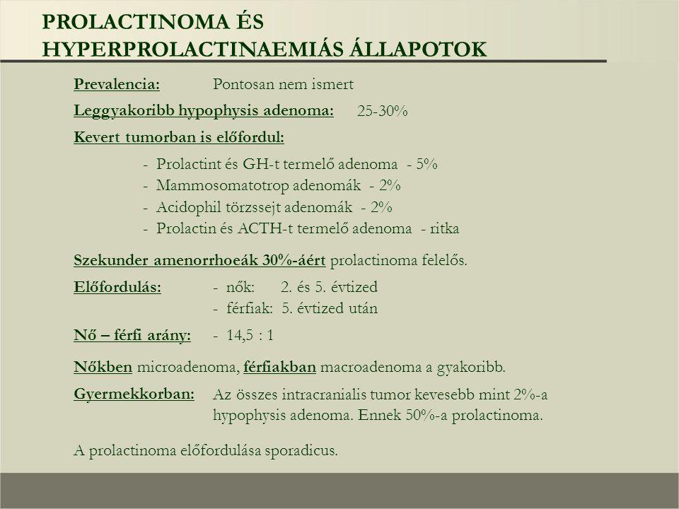 PROLACTINOMA ÉS HYPERPROLACTINAEMIÁS ÁLLAPOTOK Kevert tumorban is előfordul: - Prolactint és GH-t termelő adenoma - 5% - Mammosomatotrop adenomák - 2% A prolactinoma előfordulása sporadicus.