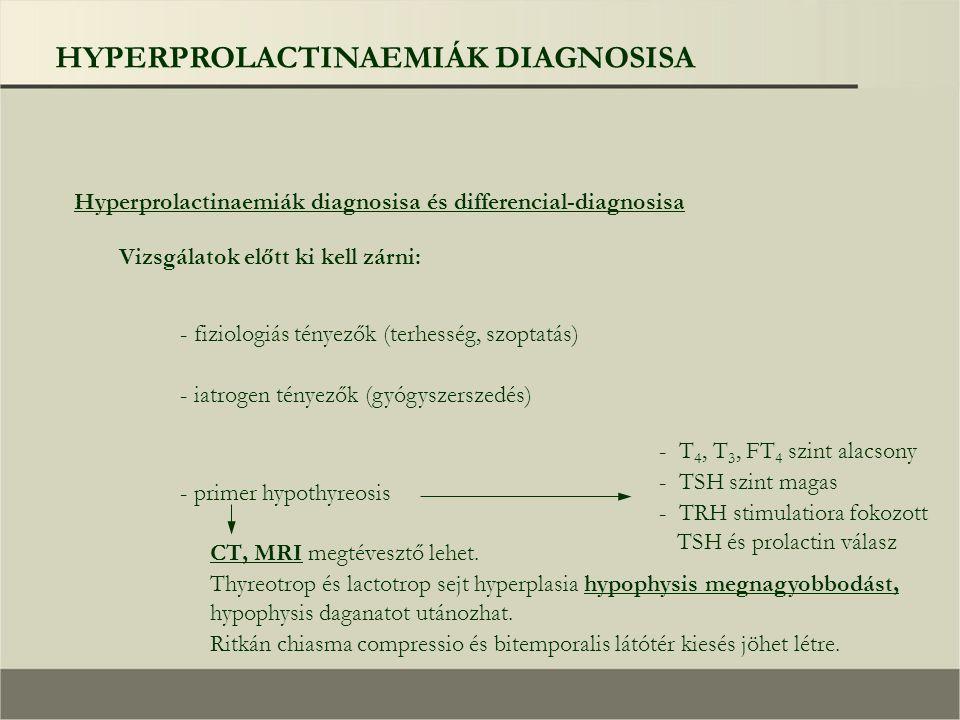 HYPERPROLACTINAEMIÁK DIAGNOSISA CT, MRI megtévesztő lehet.