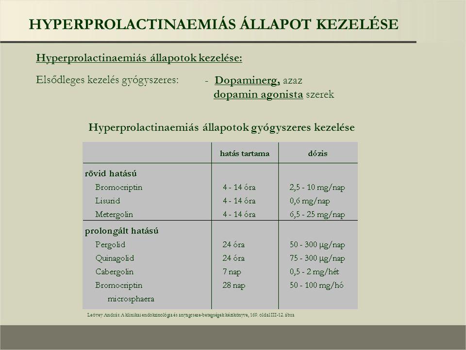 Hyperprolactinaemiás állapotok kezelése: Leövey András: A klinikai endokrinológia és anyagcsere-betegségek kézikönyve, 169.