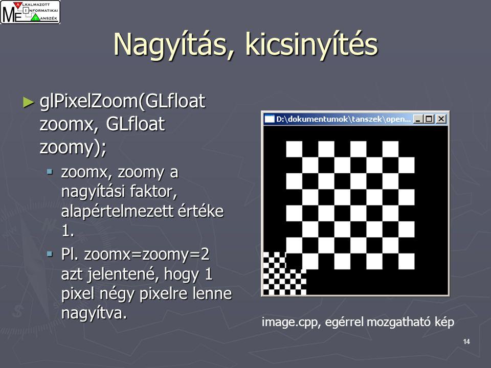 14 Nagyítás, kicsinyítés ► glPixelZoom(GLfloat zoomx, GLfloat zoomy);  zoomx, zoomy a nagyítási faktor, alapértelmezett értéke 1.  Pl. zoomx=zoomy=2